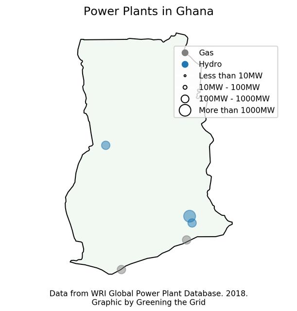 Ghana pp
