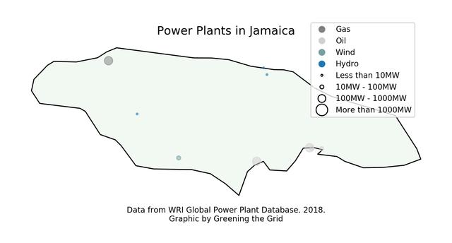 Jamaica pp