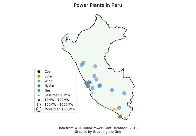 Peru pp